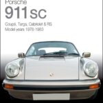 A Pair of Porsche 911 Buyer's Guides & Giveaway Reminder